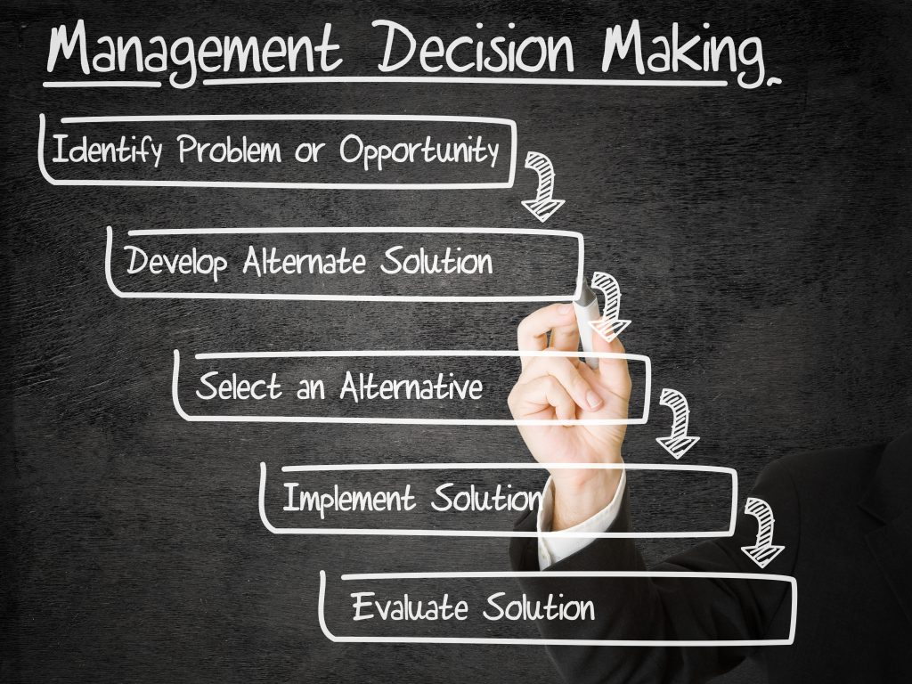 quality decision making in management Quality and speedy decisions elevate the productivity of an organization ceos must not only make good judgments themselves, but also grow the decision-making abilities of his or her team.