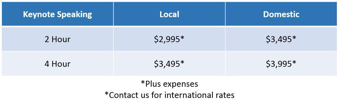keynote prices indaba global coaching llc