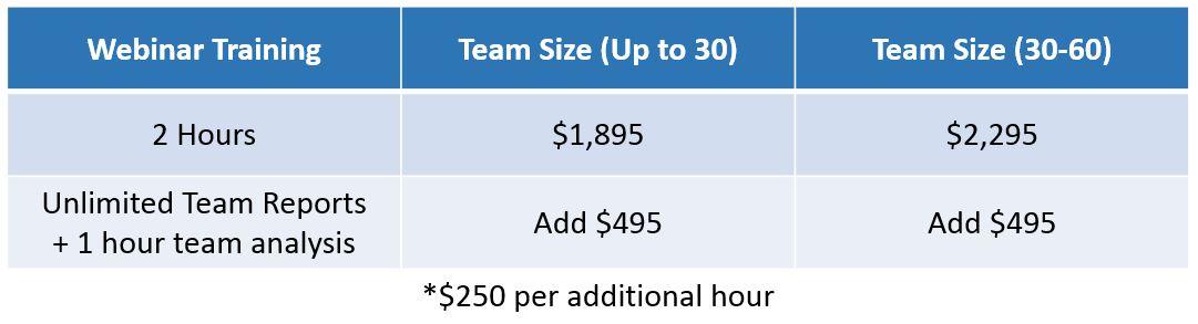 webinar costing information for Indaba Global Coaching LLC