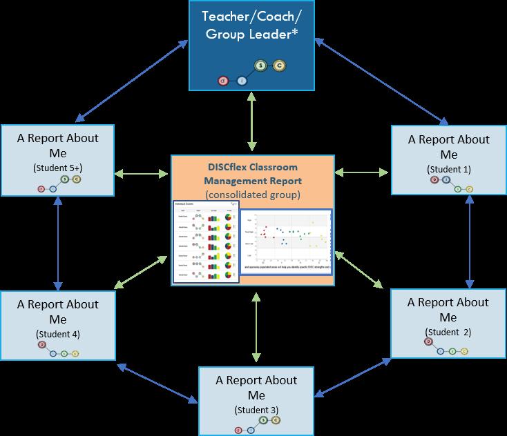 IGES block diagram