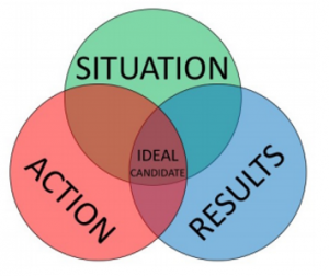 situation-action-result